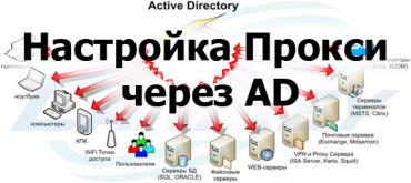 Настройка параметров прокси-сервера на клиентах Active Directory